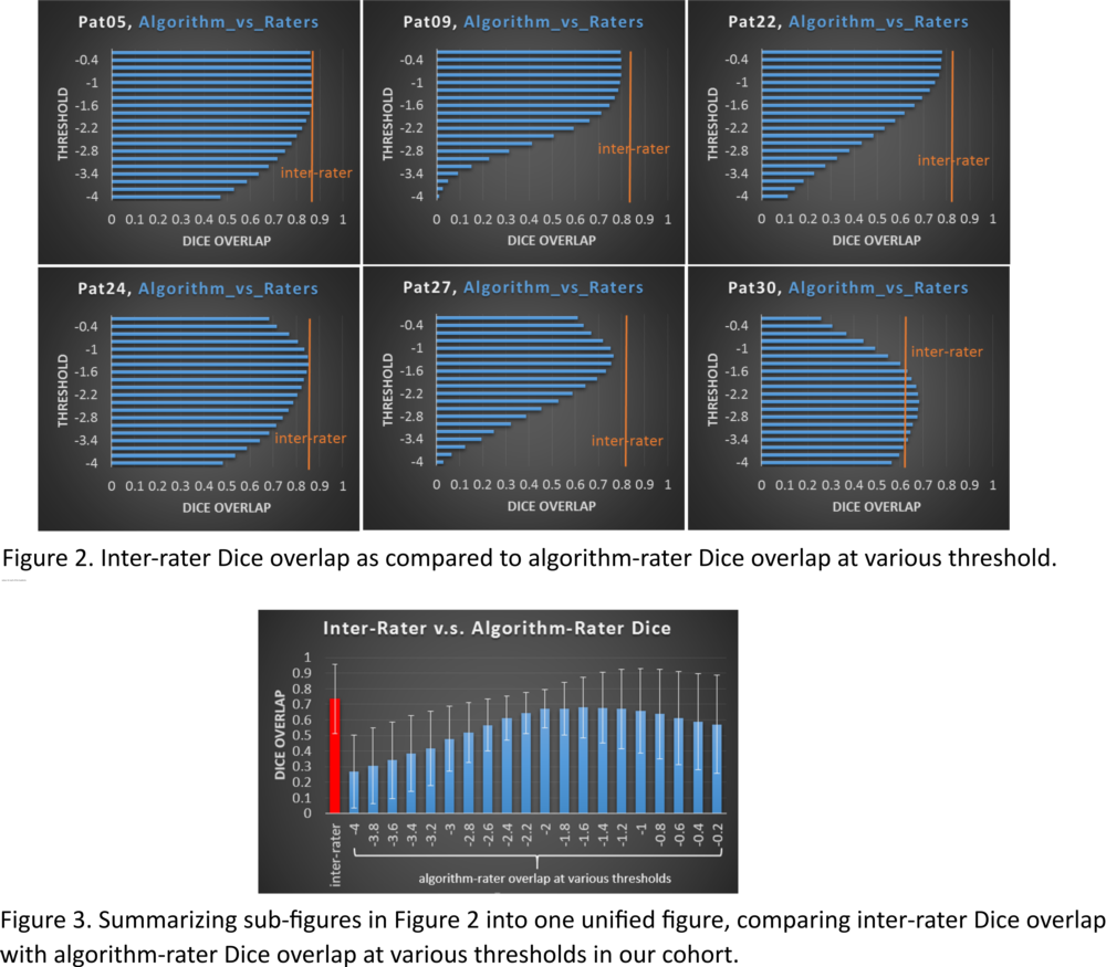 Supporting Image: algorithm_vs_raters_withlegend.png